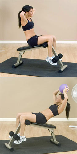 Best Fitness AB BENCH